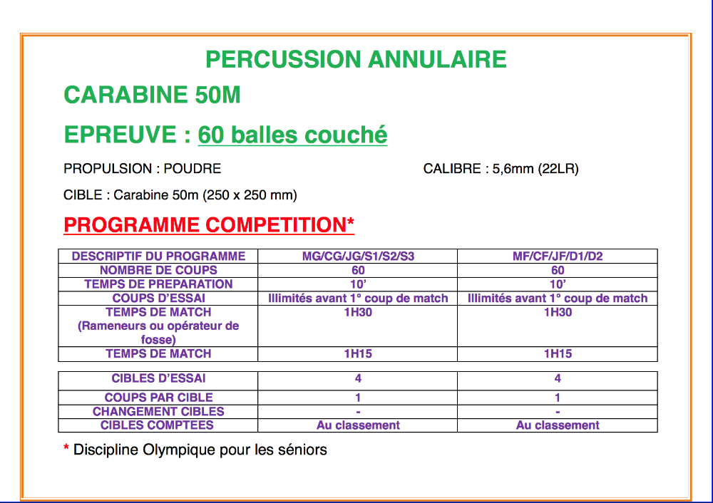 carabine 50m annulaire 60 balles couché