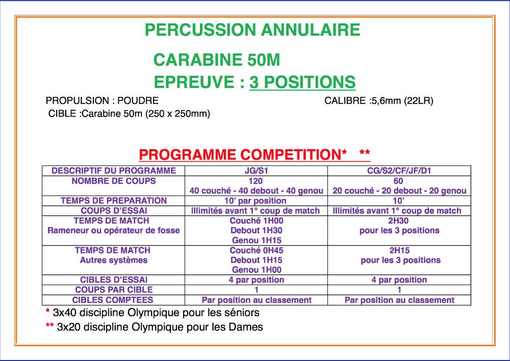 carabine 50m percussion annulaire
